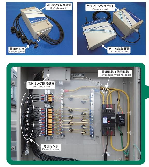 PLC Base string2